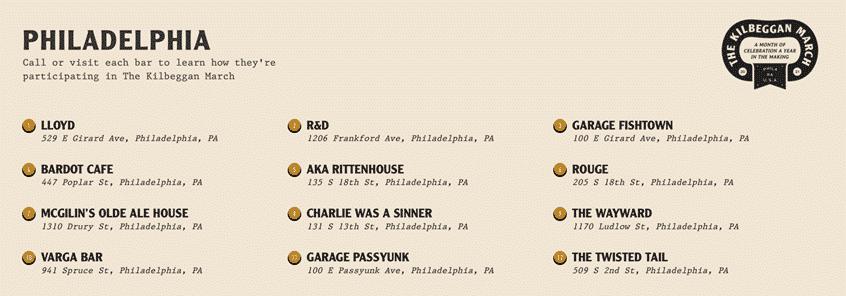 the Kilbeggan Irish Whiskey March Philadelphia restaurant list on the Philadelphia Globe